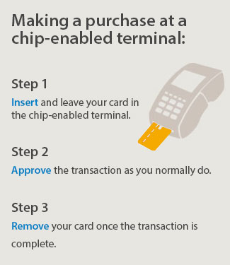 emv_chip-steps